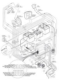 wiring diagram wiring diagram for 1999 club car golf cart gas 1997 club car ds service manual at 1997 Club Car Wiring Diagram