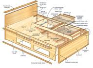 storage bed plans. Unique Plans Bed With Storage Plans Picture For