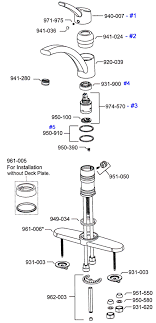 kohler kitchen faucet leaking at handle elegant kohler single handle kitchen faucet repair romeoumulisa