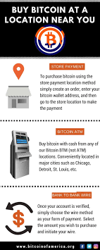 Coinflip atm near me bitcoin atms delivers a range of points of concern to certain bitcoin acquisition approaches. How To Find A Bitcoin Atm Near Me Location Bitcoin