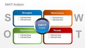 Free Swot Analysis Slide Design For Powerpoint Slidemodel