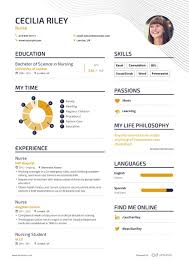 Sample Nurse Resumes 34 Examples Of Professional Resumes For Nurses Experience