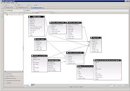 Sap Business Objects Information Design Tool Tutorial Exploring 4 0 Information Design Tool Altek Solutions Blog