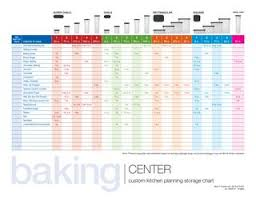 Modular Mates Storage Chart By Jan Woods Issuu