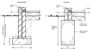 Small Picture Strip foundation Designing Buildings Wiki