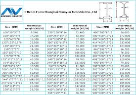 Universal Column Weight Chart British Standard Steel Universal Beams Ub Beam And Universal Columns Uc Beams For Steel Construct Buy Steel Universal Beams Universal Columns Uc