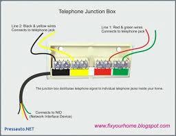 beautiful colored rj45 wall jack wiring diagram embellishment rh littleforestgirl net cat 5 jack wiring diagram ethernet wall jack wiring