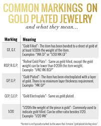 gold plated jewelry markings