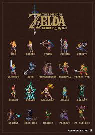 Oc Botw Smol Of The Wild All Armor Sets In Tiny Pixel