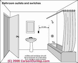 electrical outlet height clearances spacing how much space is how much space is allowed between electrical receptacles what height or clearances are required