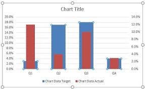 excel graph templates download excel charts and graphs fresh 47 fresh excel graph templates free