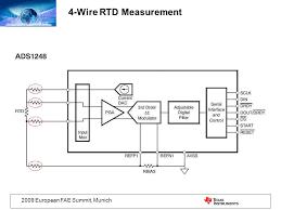 4 wire rtd connections diagrams facbooik com Rtd Connection Diagram 2wire Vs 3 Wire 3 wire rtd diagram resistance temperature detector rtd principle