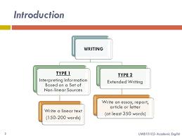 academic english writing skills mdm siti aisyah binti akiah  2 introduction