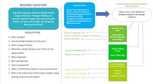 Outline Examples in Word  APA Literature Review Outline Example