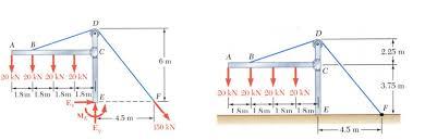 loads and free body diagrams free body diagram pdf at Free Body Diagrams
