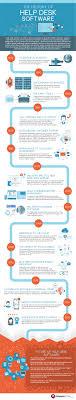 help desk infographics