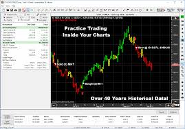Futures Charting Software End Of Day Track N Trade