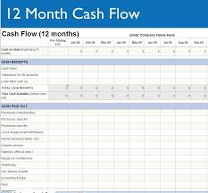 What Is A Cash Flow Report Cash Flow Statement Funding Gates Blog