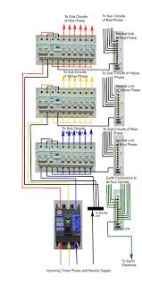 diy wiring a three phase consumer unit distribution board and three phase db wiring old colour code