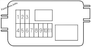 honda pilot 2003 2008 < fuse box diagram engine compartment secondary fuse box honda pilot 2005 2006 2007