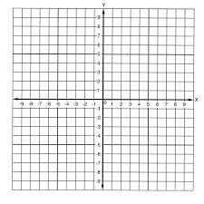 Numbered Graph Paper Template Graph Paper Stickers Numbered Axis 100 Stickers Graph paper 2
