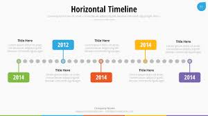 Startup Timeline Template Startup Business Plan Ppt Pitch Deck
