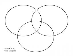 Venn Diagram Of Christianity Islam And Judaism Judaism Christianity And Islam Venn Diagram Judaism Christianity And