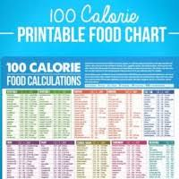 Calories From Food Chart Alphabetical List Calories In Food Chart Alphabet Image