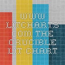 Www Litcharts Com The Crucible Lit Chart Ela 6 12