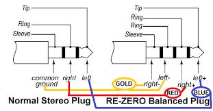headphone plug wiring diagram headphone jack wiring \u2022 wiring headset wiring diagram at Wiring Diagram For Headphones