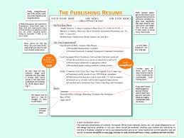 cover letter how to do a resumes how to do a resume how to cover letter how to do resume how resumes volumetrics co santa i make a mdrtshow to