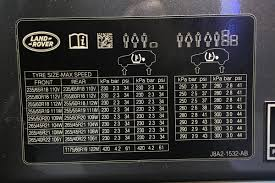 Range Rover Velar Tyre Pressure Carsguide
