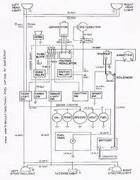 1985 jeep cj7 wiring diagram wire diagram
