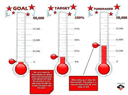 Fundraising Progress Chart Thermometer Chart Template Fundraising How To Create A In Excel