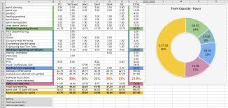 Scrum Meeting Template Capacity Planning Worksheet For Scrum Teams Agile Coffee