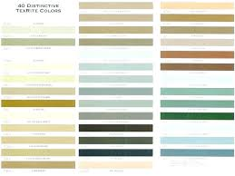 Daltile Grout Chart How To Choose The Right Grout Color Interpretive Daltile