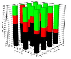 Help Online Origin Help 3d 100 Stacked Bar Graph