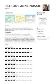 Bartender Server Resume Samples Visualcv Resume Samples Database
