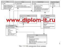 Автоматизация документооборота на предприятии на основе  Автоматизация документооборота на предприятии на основе 1СДокументооборот 8