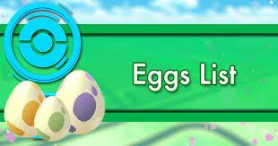 Pokemon Go Eggs List Pokemon Go Wiki Gamepress