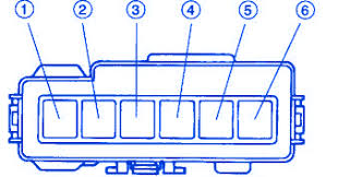 suzuki esteem 1600 1999 under the dash fuse box block circuit suzuki esteem 1600 1999 under the dash fuse box block circuit breaker diagram