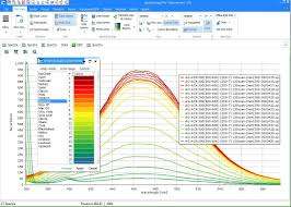 spectroscopy pro tools lets you choose from a variety of color palettes you may choose to open in multiple plot windows drag and drop spectral files