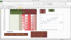 forecast model in excel forecasting in excel using the holt winter technique youtube