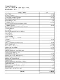 Download soal cpns 2021 pdf lengkap dengan kunci jawaban gratis. Jawaban Buku Kunci Jawaban Praktikum Akuntansi Biaya Salemba Empat Edisi 2