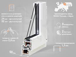 Пластиковые окна rehau Киев Установка металлопластиковых окон  Пластиковые окна rehau