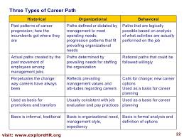 personal development plans sample personal career development plan template