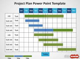 power point gant chart 5 gantt chart templates excel powerpoint pdf google sheets