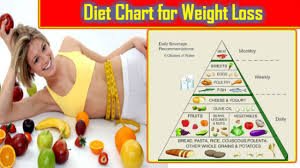 Diet Chart For Weight Loss In Hindi Motapa Kaam Karne Ke