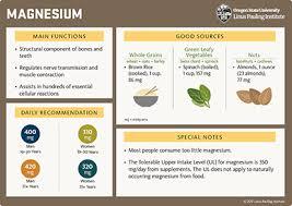 Magnesium Linus Pauling Institute Oregon State University