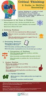 what is biographical essay ucf application